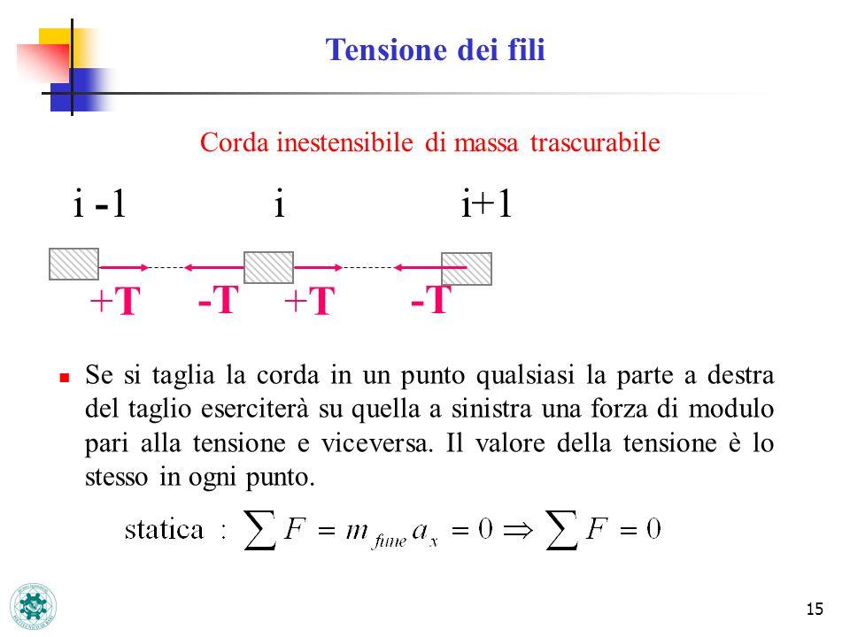 15 Se si taglia la corda in un punto qualsiasi la parte a destra del taglio eserciterà su quella a sinistra una forza di modulo pari alla tensione e v