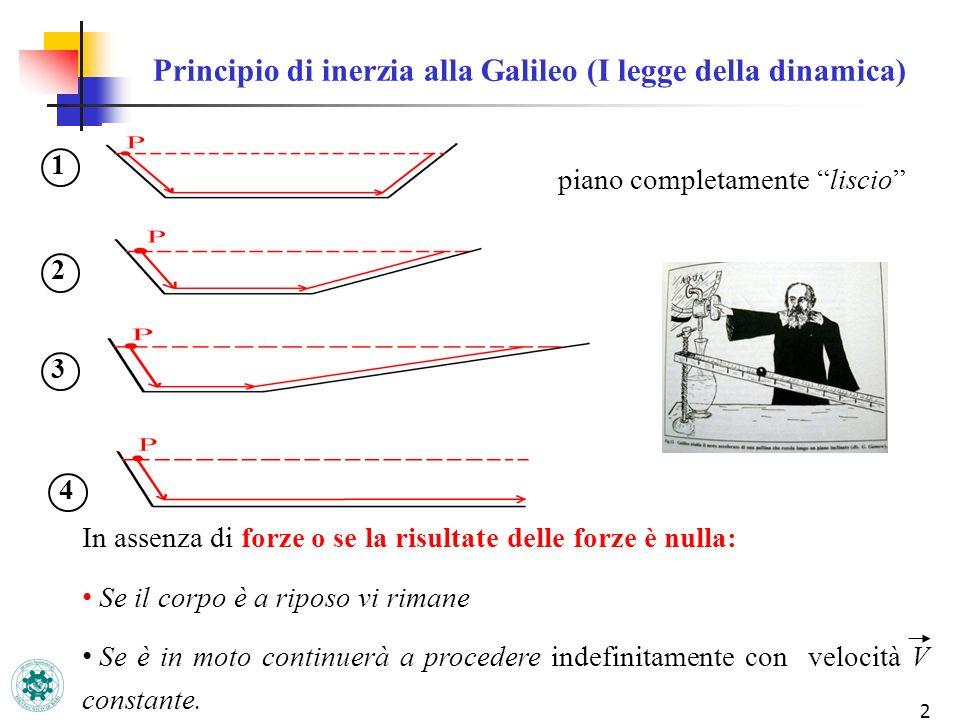 2 1 2 3 4 piano completamente liscio Principio di inerzia alla Galileo (I legge della dinamica) In assenza di forze o se la risultate delle forze è nu