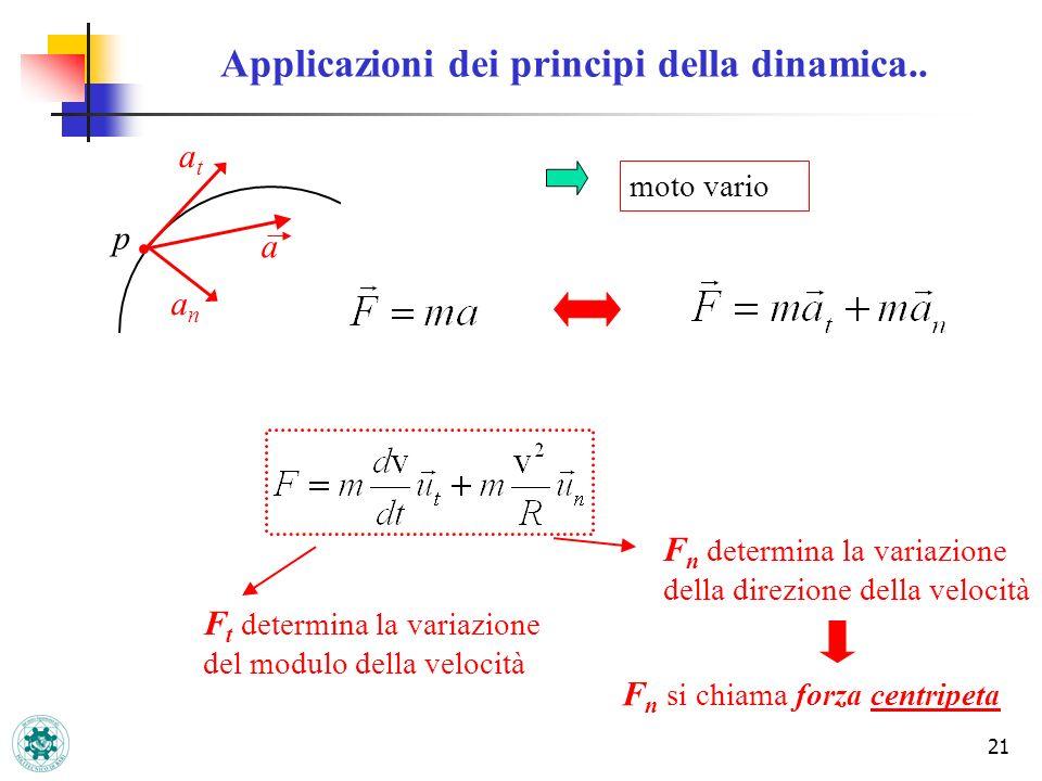 21 p atat a anan moto vario F t determina la variazione del modulo della velocità F n determina la variazione della direzione della velocità F n si ch