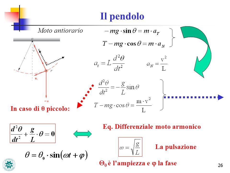 26 Il pendolo In caso di θ piccolo: Moto antiorario Eq. Differenziale moto armonico 0 è lampiezza e la fase La pulsazione