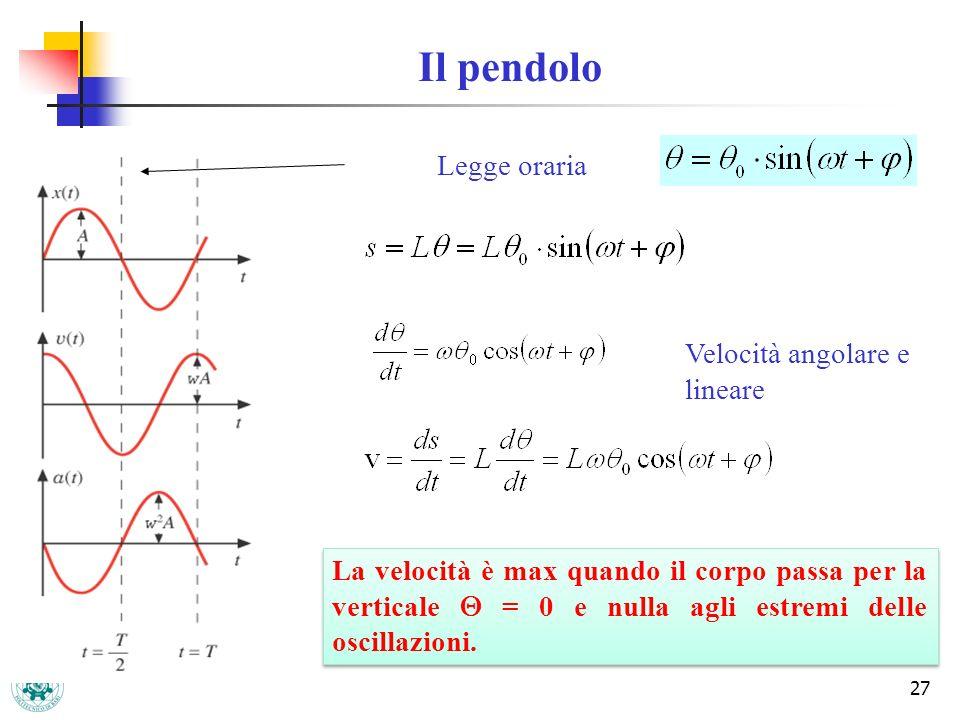 27 Il pendolo Velocità angolare e lineare Legge oraria La velocità è max quando il corpo passa per la verticale = 0 e nulla agli estremi delle oscilla