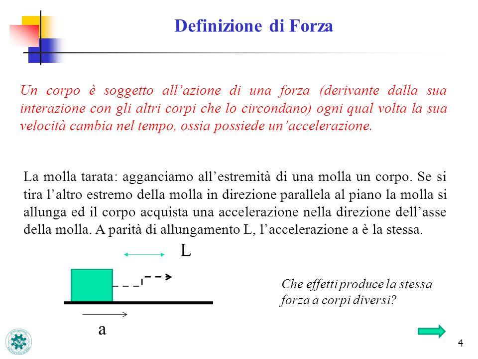 4 Definizione di Forza Un corpo è soggetto allazione di una forza (derivante dalla sua interazione con gli altri corpi che lo circondano) ogni qual vo