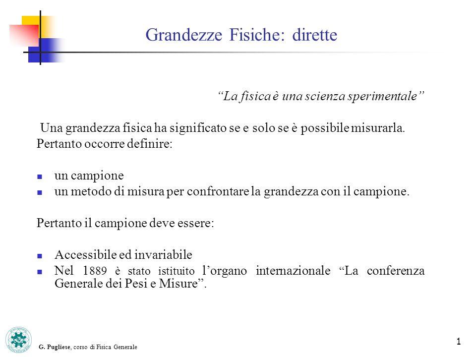 G. Pugliese, corso di Fisica Generale 1 Grandezze Fisiche: dirette La fisica è una scienza sperimentale Una grandezza fisica ha significato se e solo