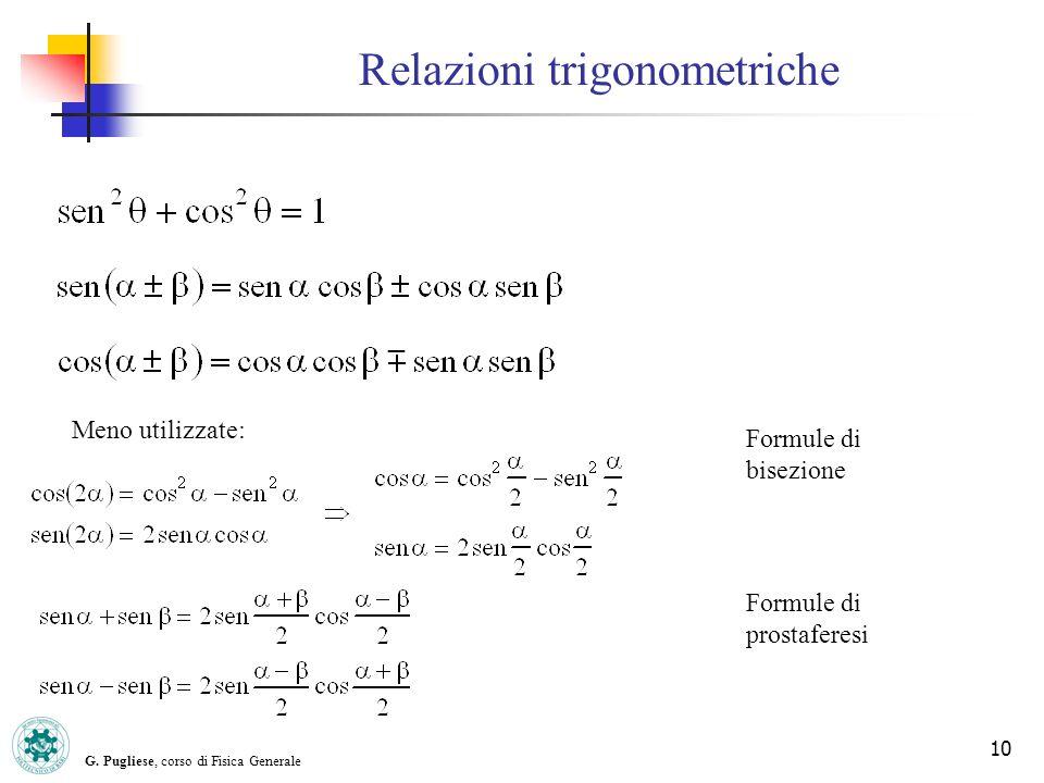 G. Pugliese, corso di Fisica Generale 10 Relazioni trigonometriche Meno utilizzate: Formule di bisezione Formule di prostaferesi
