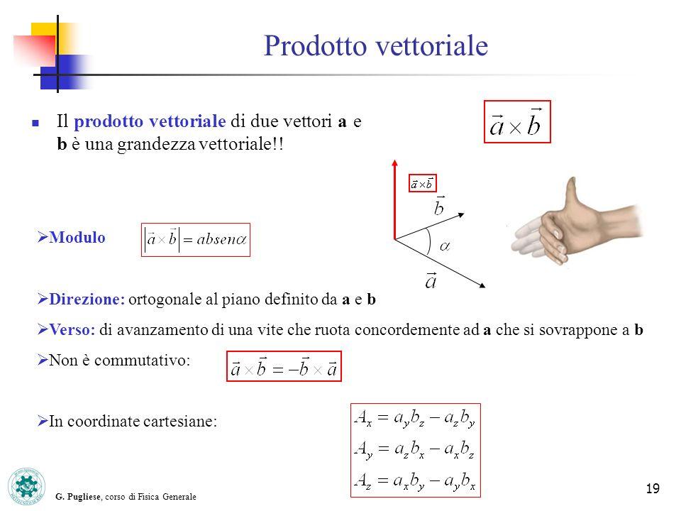 G. Pugliese, corso di Fisica Generale 19 Modulo Direzione: ortogonale al piano definito da a e b Verso: di avanzamento di una vite che ruota concordem