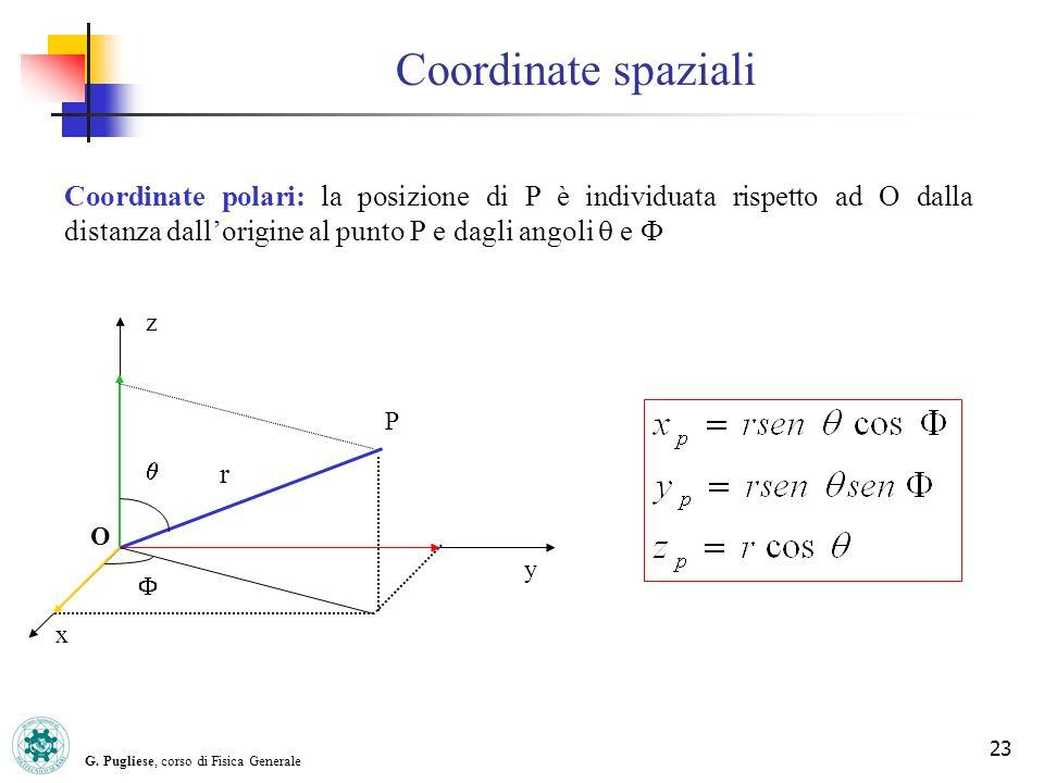 G. Pugliese, corso di Fisica Generale 23 Coordinate spaziali y x z Coordinate polari: la posizione di P è individuata rispetto ad O dalla distanza dal