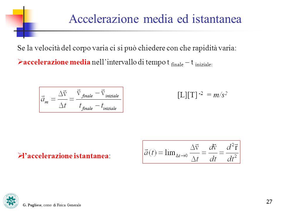 G. Pugliese, corso di Fisica Generale 27 Accelerazione media ed istantanea Se la velocità del corpo varia ci si può chiedere con che rapidità varia: a