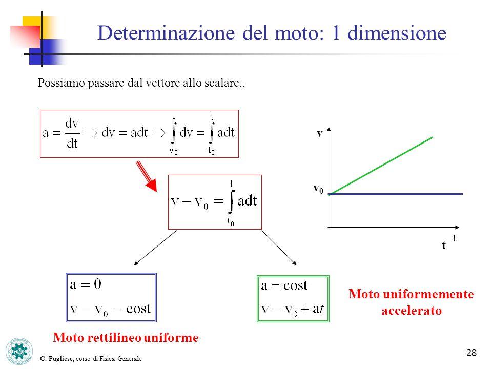 G. Pugliese, corso di Fisica Generale 28 Determinazione del moto: 1 dimensione Possiamo passare dal vettore allo scalare.. t v t v0v0 Moto rettilineo