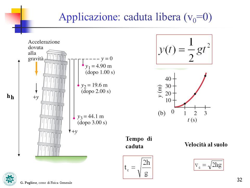 G. Pugliese, corso di Fisica Generale 32 Applicazione: caduta libera (v 0 =0) h Tempo di caduta Velocità al suolo h