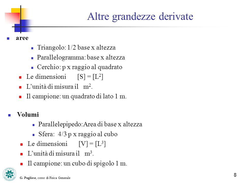 G. Pugliese, corso di Fisica Generale 8 Altre grandezze derivate aree Triangolo: 1/2 base x altezza Parallelogramma: base x altezza Cerchio: p x raggi