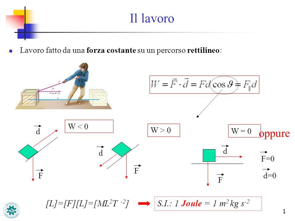 1 Il lavoro Lavoro fatto da una forza costante su un percorso rettilineo: d F W < 0 d F W > 0 d F W = 0 [L]=[F][L]=[ML 2 T -2 ] S.I.: 1 Joule = 1 m 2