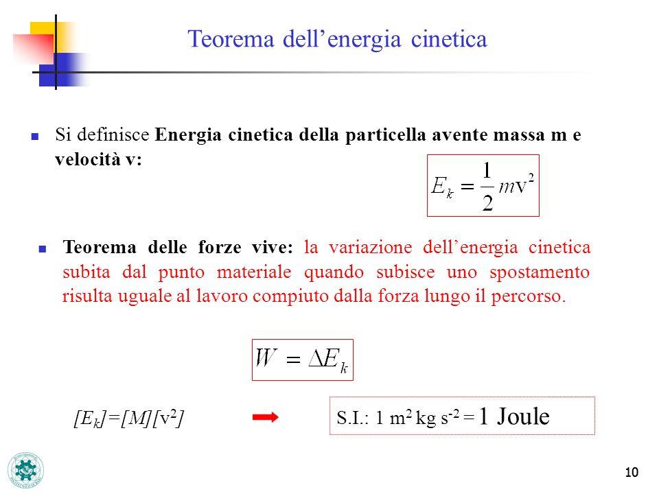 10 Si definisce Energia cinetica della particella avente massa m e velocità v: [E k ]=[M][v 2 ] Teorema delle forze vive: la variazione dellenergia ci