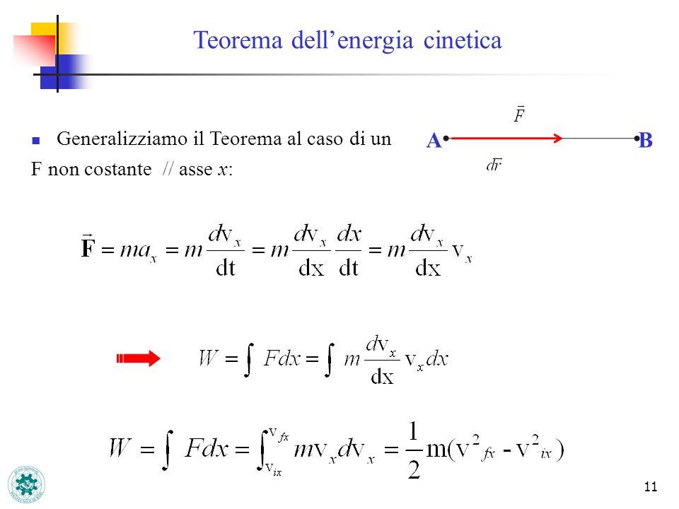 11 Teorema dellenergia cinetica AB Generalizziamo il Teorema al caso di un F non costante // asse x: