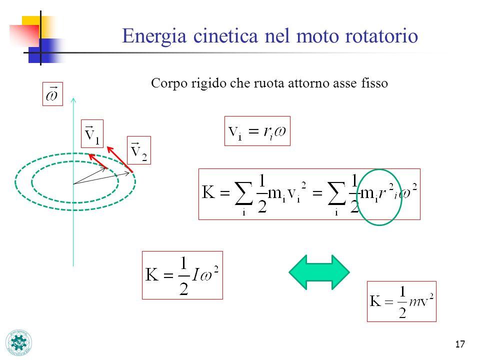 17 Energia cinetica nel moto rotatorio Corpo rigido che ruota attorno asse fisso