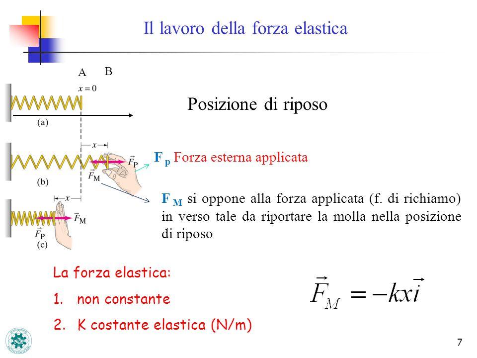 7 Il lavoro della forza elastica A B La forza elastica: 1.non constante 2.K costante elastica (N/m) Posizione di riposo F M si oppone alla forza appli