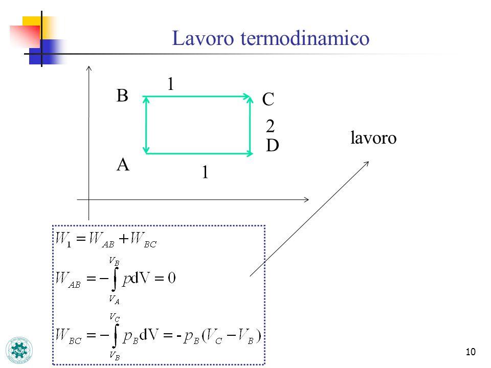Lavoro termodinamico 10 A D C B 1 1 lavoro 2