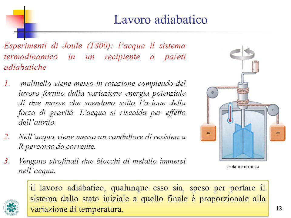 13 Esperimenti di Joule (1800): lacqua il sistema termodinamico in un recipiente a pareti adiabatiche 1. mulinello viene messo in rotazione compiendo