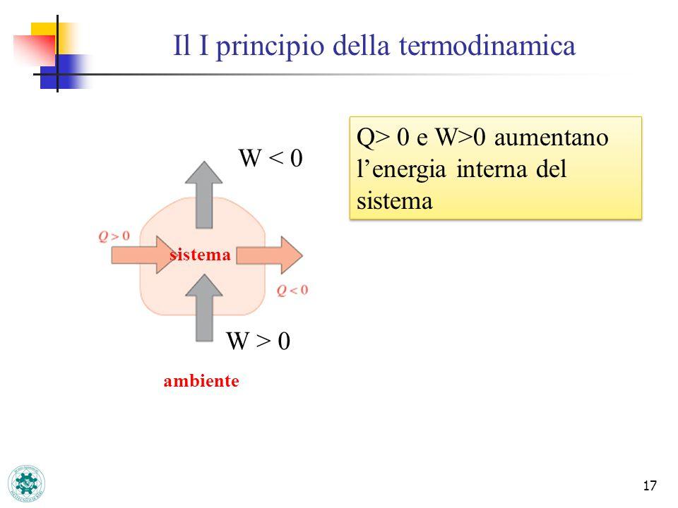 17 sistema ambiente W > 0 W < 0 Q> 0 e W>0 aumentano lenergia interna del sistema Il I principio della termodinamica