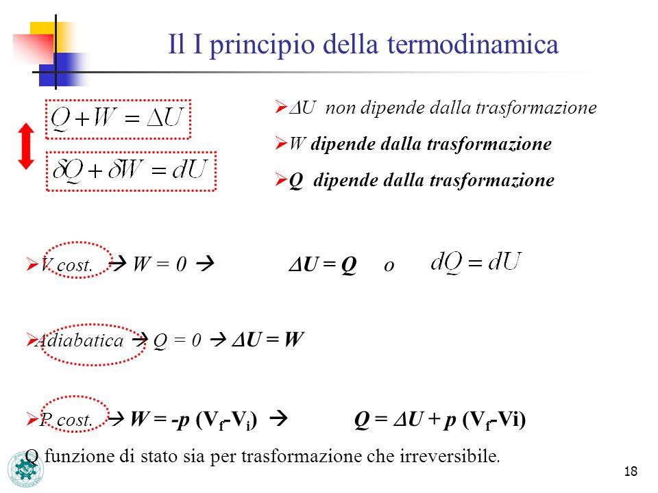 18 U non dipende dalla trasformazione W dipende dalla trasformazione Q dipende dalla trasformazione V cost. W = 0 U = Q o Adiabatica Q = 0 U = W P cos