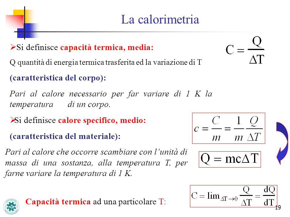 19 La calorimetria Si definisce capacità termica, media: Q quantità di energia termica trasferita ed la variazione di T (caratteristica del corpo): Pa