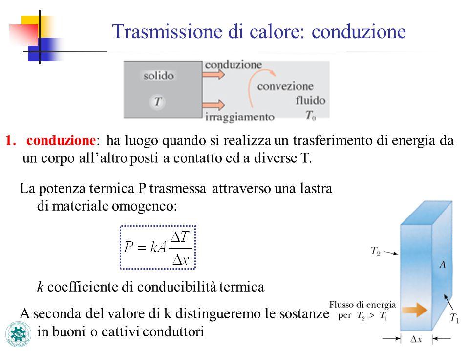 2 Trasmissione di calore: conduzione 1. conduzione: ha luogo quando si realizza un trasferimento di energia da un corpo allaltro posti a contatto ed a