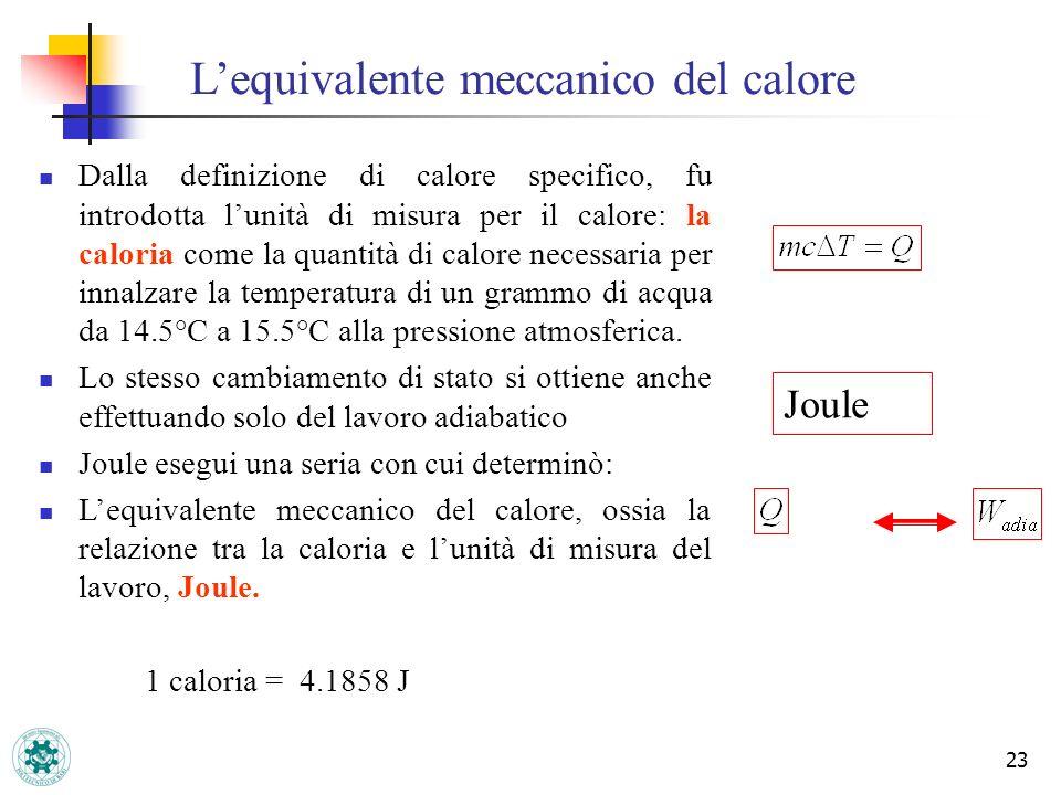 23 Lequivalente meccanico del calore Dalla definizione di calore specifico, fu introdotta lunità di misura per il calore: la caloria come la quantità