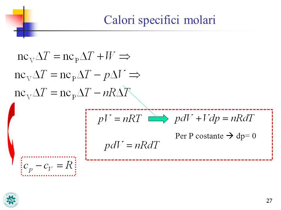 27 Calori specifici molari Per P costante dp= 0