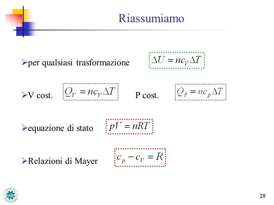 29 per qualsiasi trasformazione V cost. P cost. equazione di stato Relazioni di Mayer Riassumiamo