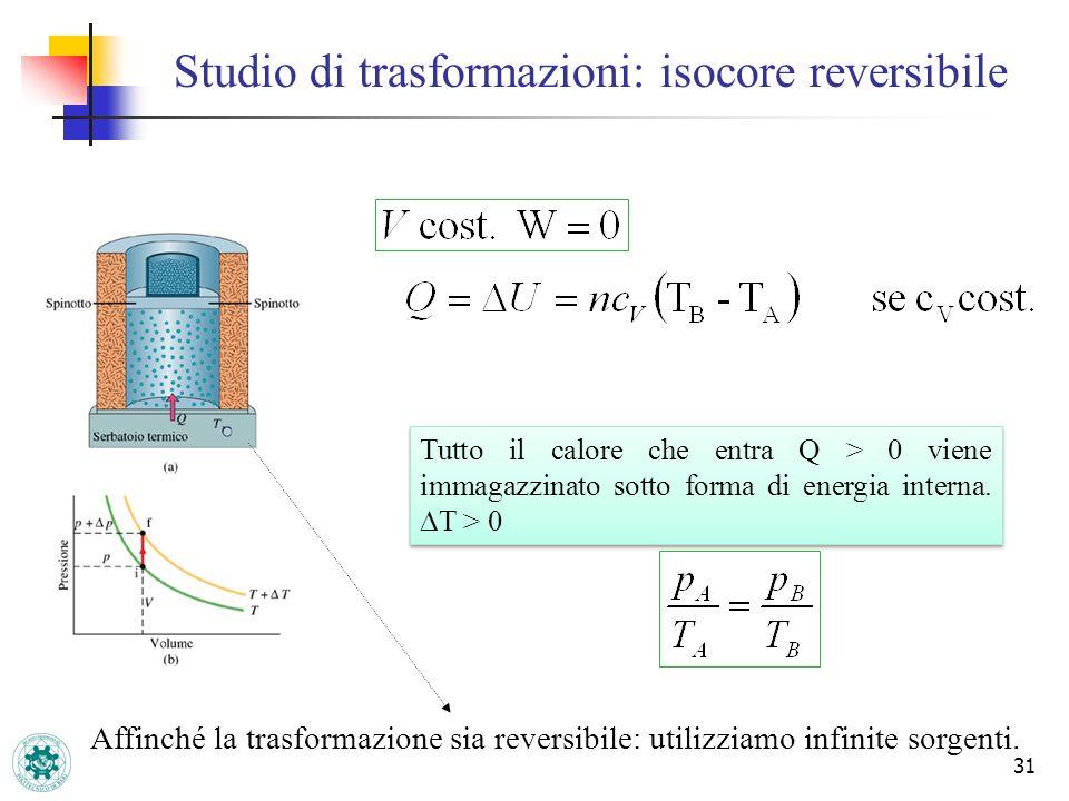 31 Studio di trasformazioni: isocore reversibile Affinché la trasformazione sia reversibile: utilizziamo infinite sorgenti. Tutto il calore che entra