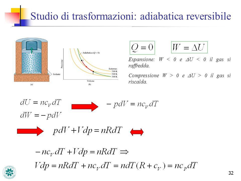 32 Studio di trasformazioni: adiabatica reversibile Espansione: W < 0 e U < 0 il gas si raffredda. Compressione W > 0 e U > 0 il gas si riscalda.