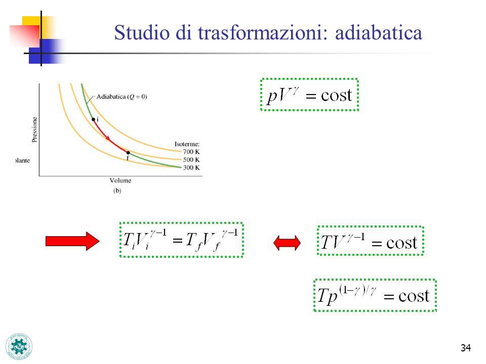 34 Studio di trasformazioni: adiabatica