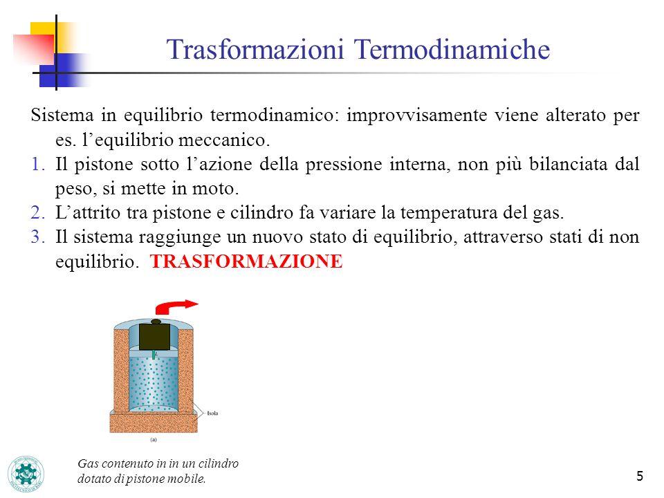 5 Trasformazioni Termodinamiche Sistema in equilibrio termodinamico: improvvisamente viene alterato per es. lequilibrio meccanico. 1.Il pistone sotto