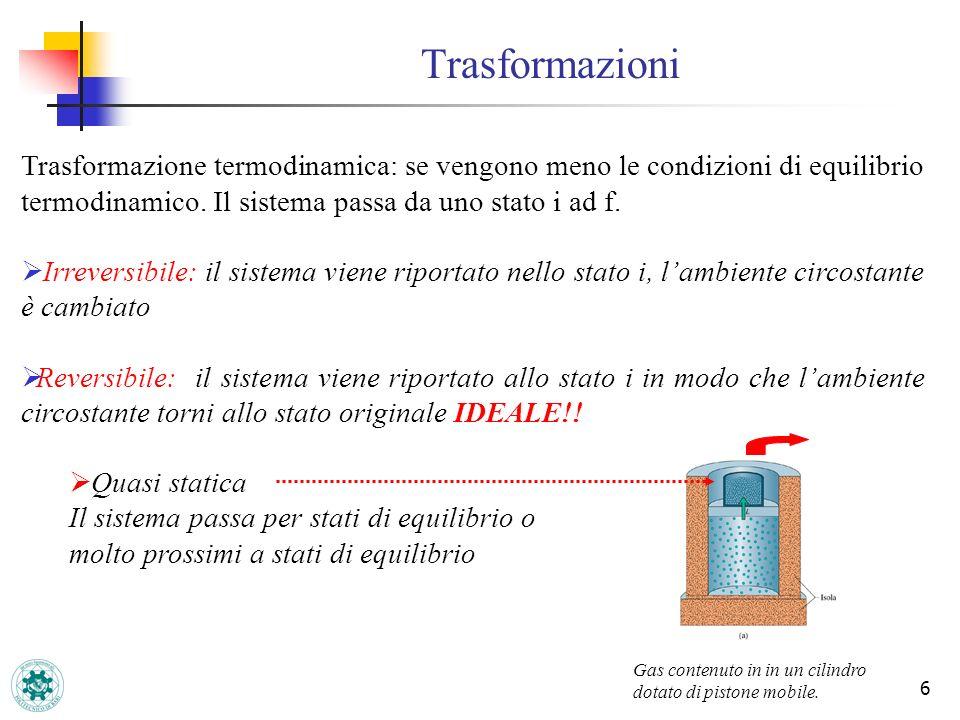 6 Trasformazioni Trasformazione termodinamica: se vengono meno le condizioni di equilibrio termodinamico. Il sistema passa da uno stato i ad f. Irreve