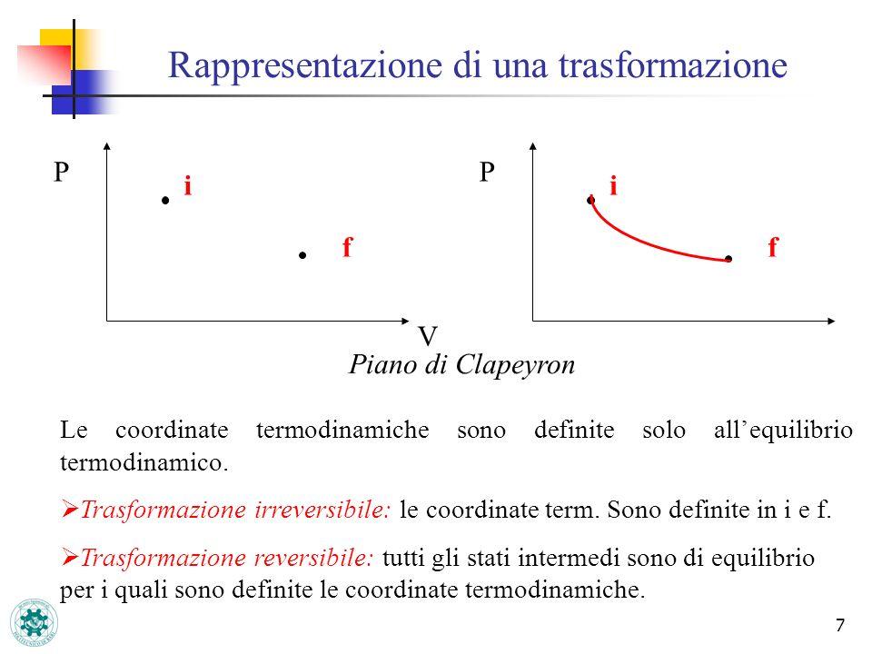 7 Rappresentazione di una trasformazione V P i f Le coordinate termodinamiche sono definite solo allequilibrio termodinamico. Trasformazione irreversi