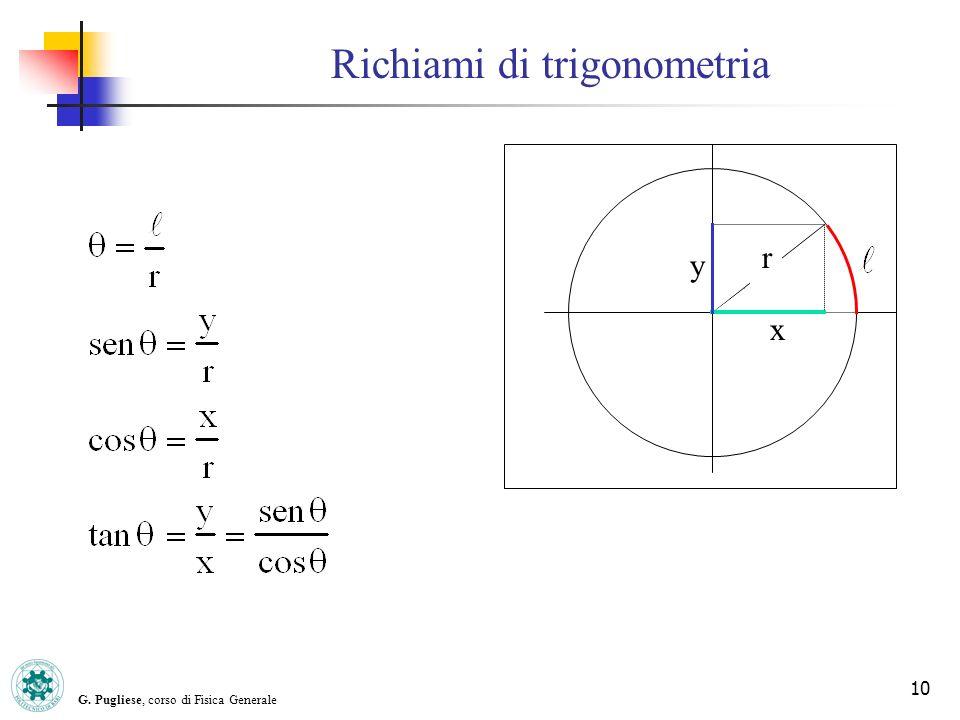 G. Pugliese, corso di Fisica Generale 10 Richiami di trigonometria x y r