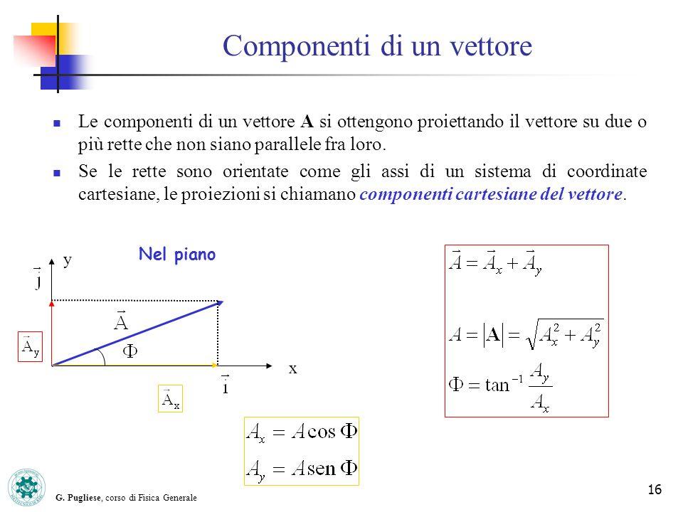 G. Pugliese, corso di Fisica Generale 16 Componenti di un vettore Le componenti di un vettore A si ottengono proiettando il vettore su due o più rette