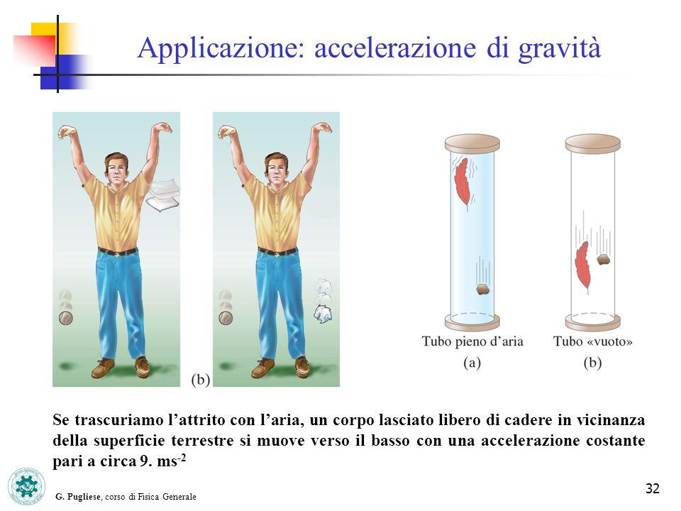 G. Pugliese, corso di Fisica Generale 32 Applicazione: accelerazione di gravità Se trascuriamo lattrito con laria, un corpo lasciato libero di cadere