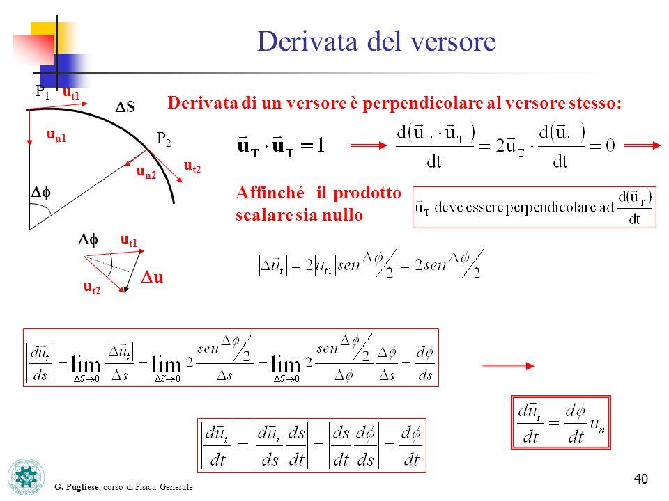 G. Pugliese, corso di Fisica Generale 40 Derivata di un versore è perpendicolare al versore stesso: Derivata del versore Affinché il prodotto scalare