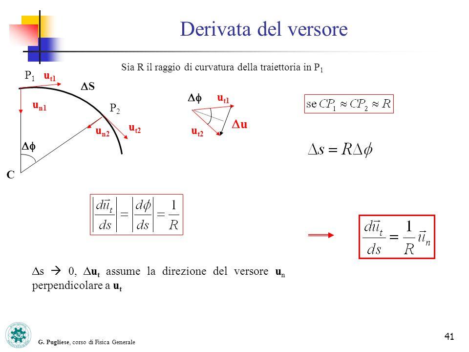 G. Pugliese, corso di Fisica Generale 41 Sia R il raggio di curvatura della traiettoria in P 1 s 0, u t assume la direzione del versore u n perpendico