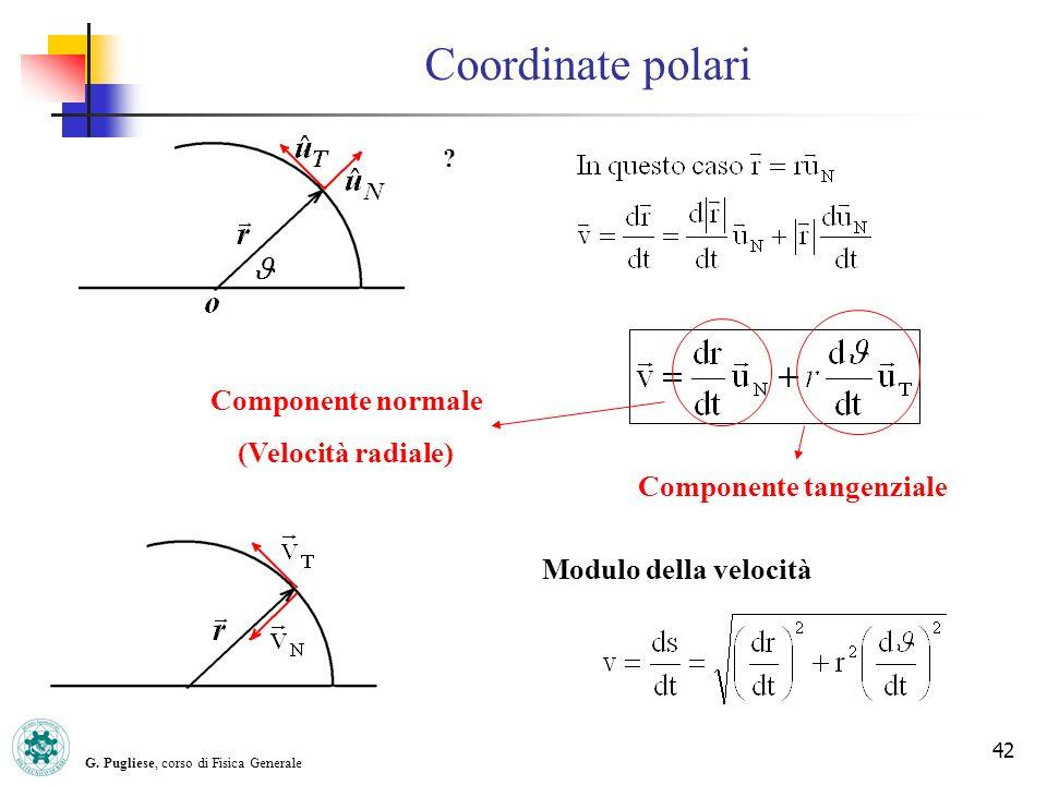 G. Pugliese, corso di Fisica Generale 42 Componente normale (Velocità radiale) Modulo della velocità Coordinate polari Componente tangenziale ?