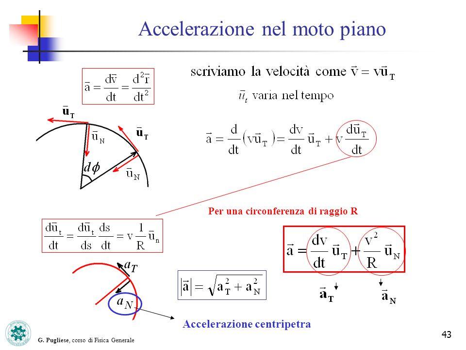 G. Pugliese, corso di Fisica Generale 43 Accelerazione nel moto piano Accelerazione centripetra Per una circonferenza di raggio R