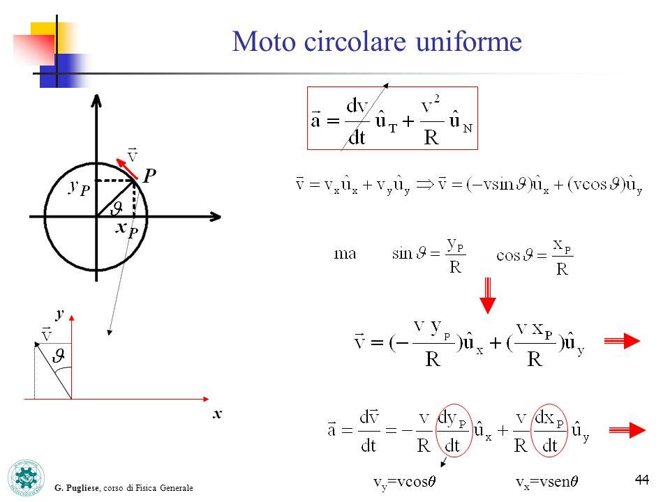 G. Pugliese, corso di Fisica Generale 44 Moto circolare uniforme x y v y =vcos v x =vsen