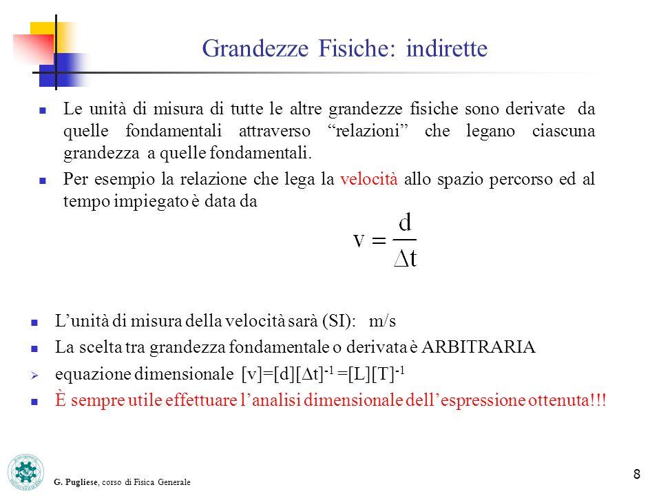 G. Pugliese, corso di Fisica Generale 8 Grandezze Fisiche: indirette Le unità di misura di tutte le altre grandezze fisiche sono derivate da quelle fo
