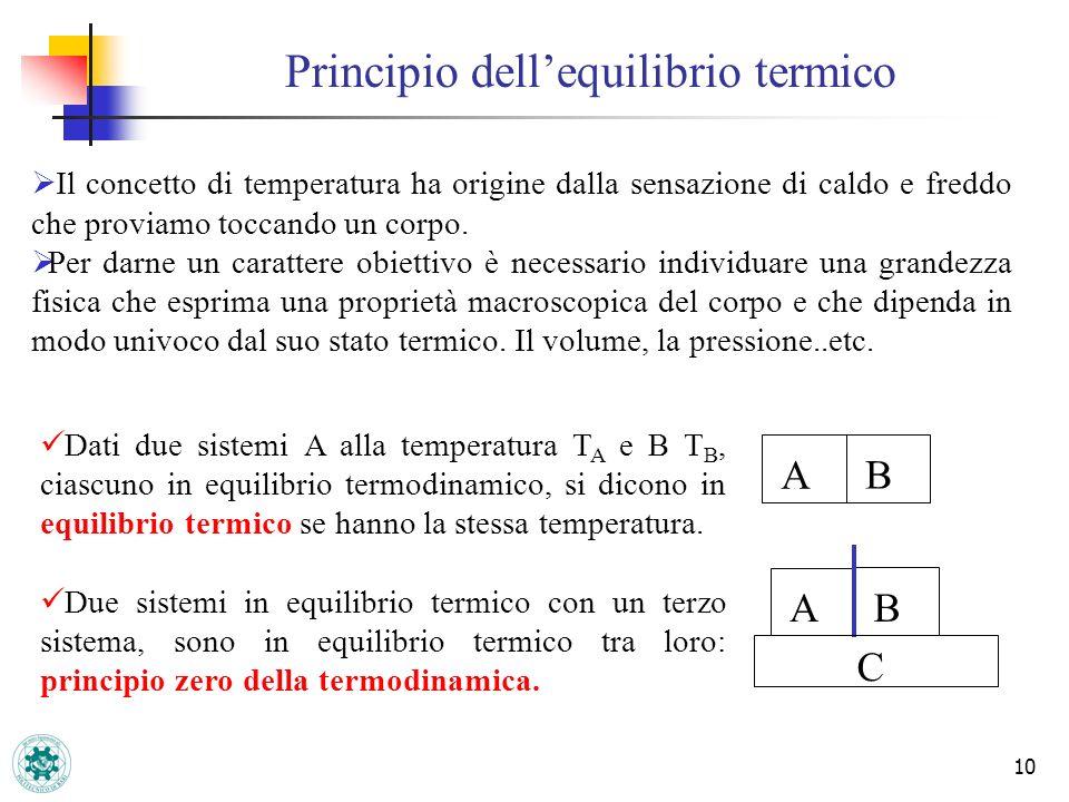 10 Dati due sistemi A alla temperatura T A e B T B, ciascuno in equilibrio termodinamico, si dicono in equilibrio termico se hanno la stessa temperatu