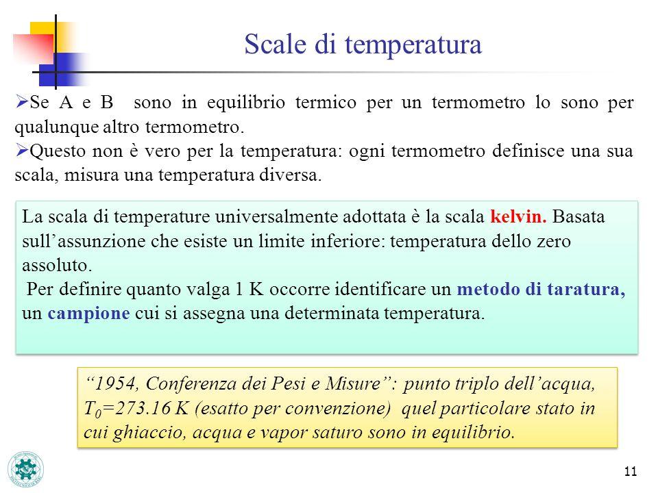 Scale di temperatura 11 Se A e B sono in equilibrio termico per un termometro lo sono per qualunque altro termometro. Questo non è vero per la tempera