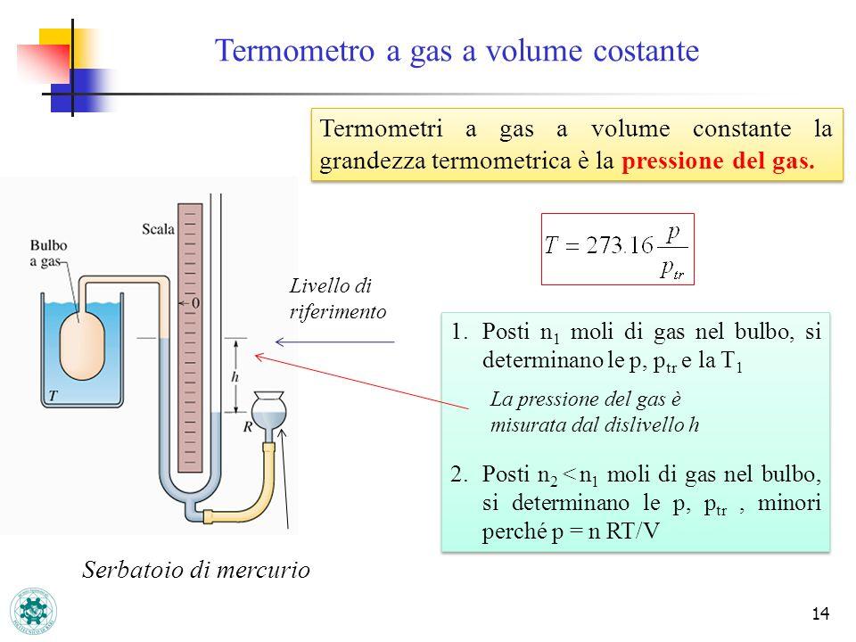 1.Posti n 1 moli di gas nel bulbo, si determinano le p, p tr e la T 1 2.Posti n 2 < n 1 moli di gas nel bulbo, si determinano le p, p tr, minori perch