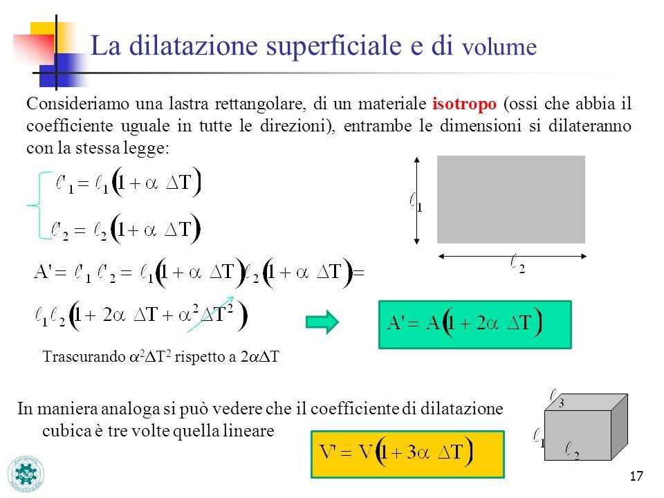 17 La dilatazione superficiale e di volume Consideriamo una lastra rettangolare, di un materiale isotropo (ossi che abbia il coefficiente uguale in tu