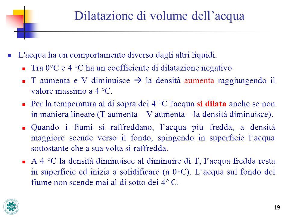 19 L'acqua ha un comportamento diverso dagli altri liquidi. Tra 0°C e 4 °C ha un coefficiente di dilatazione negativo T aumenta e V diminuisce la dens