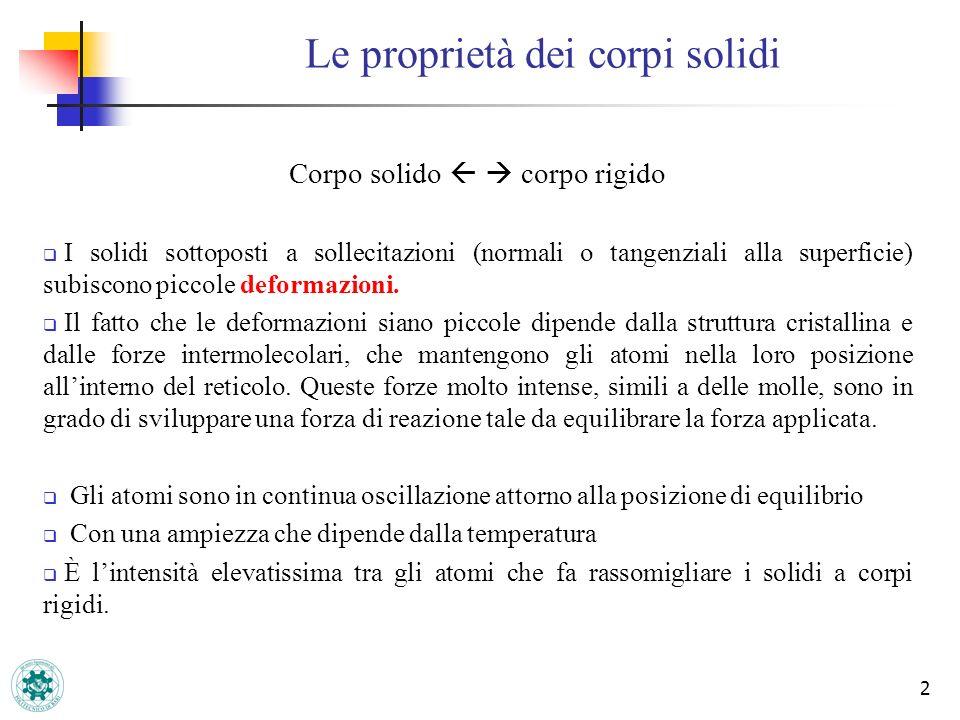 Le proprietà dei corpi solidi 2 Corpo solido corpo rigido I solidi sottoposti a sollecitazioni (normali o tangenziali alla superficie) subiscono picco