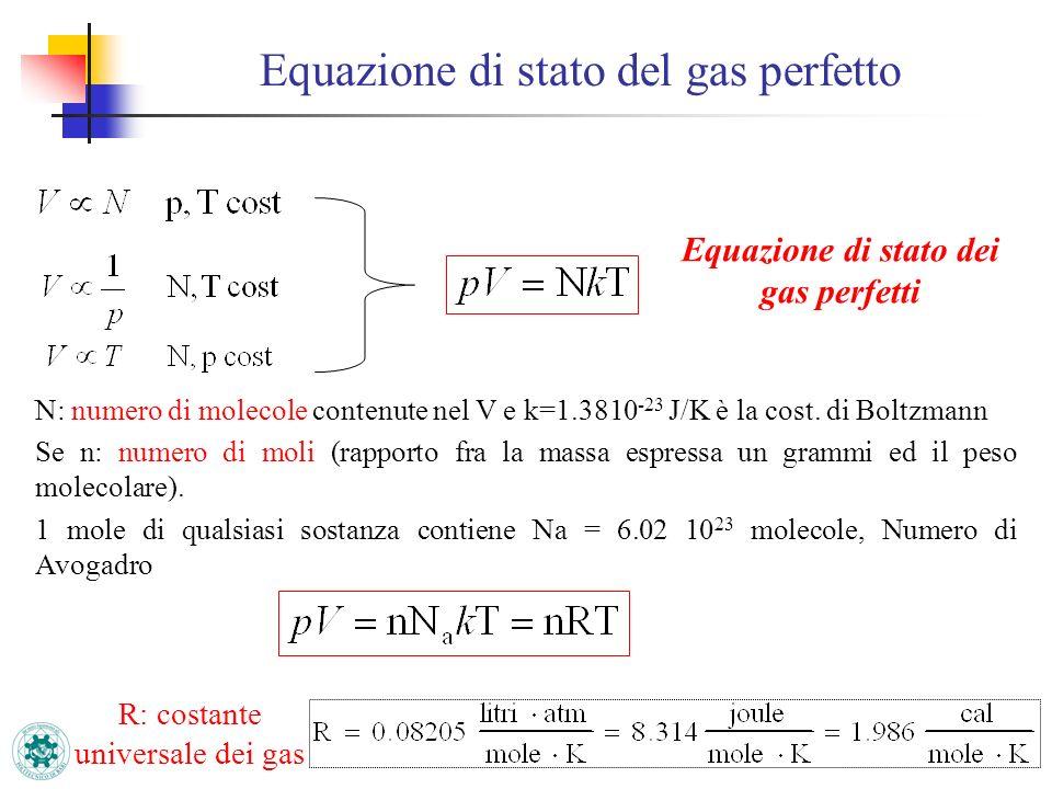 21 N: numero di molecole contenute nel V e k=1.3810 -23 J/K è la cost. di Boltzmann Se n: numero di moli (rapporto fra la massa espressa un grammi ed